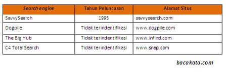 Hybrid search engine