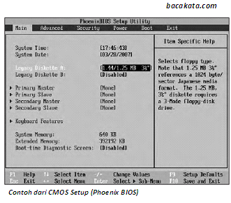program BIOS