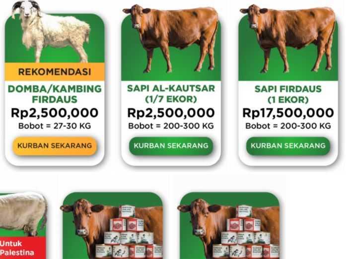 harga hewan kurban idul adha 2021